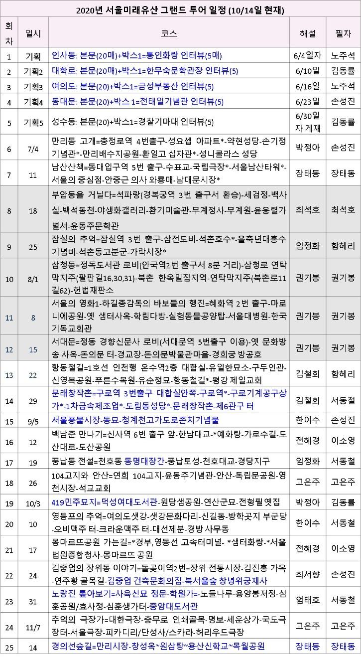 서울미래유산 그랜드투어 일정표.jpg